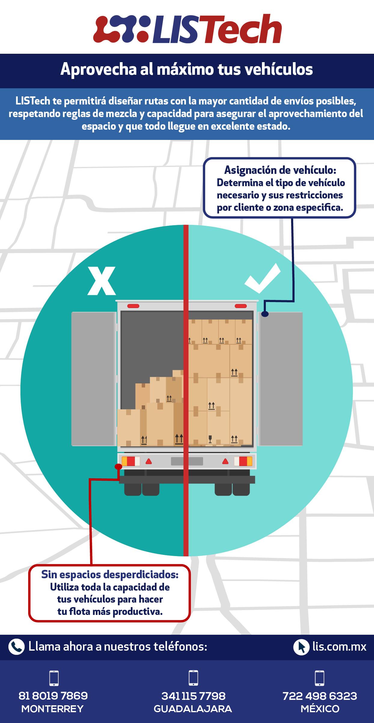 infografia 5.5